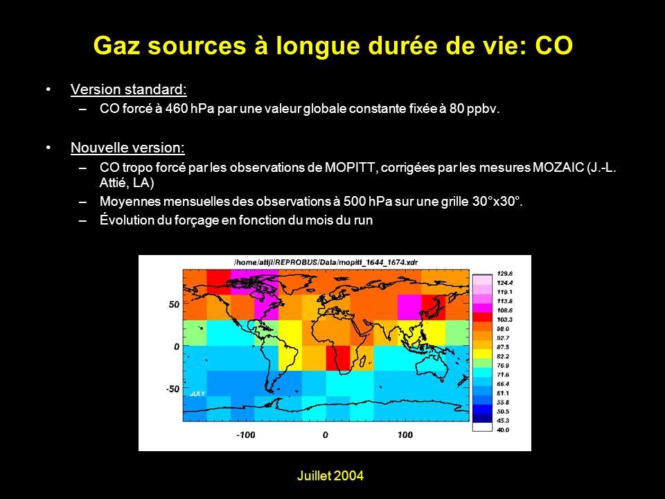 Gaz sources à longue durée de vie: CO Version standard: –CO forcé à 460 hPa par une valeur globale constante fixée à 80 ppbv.