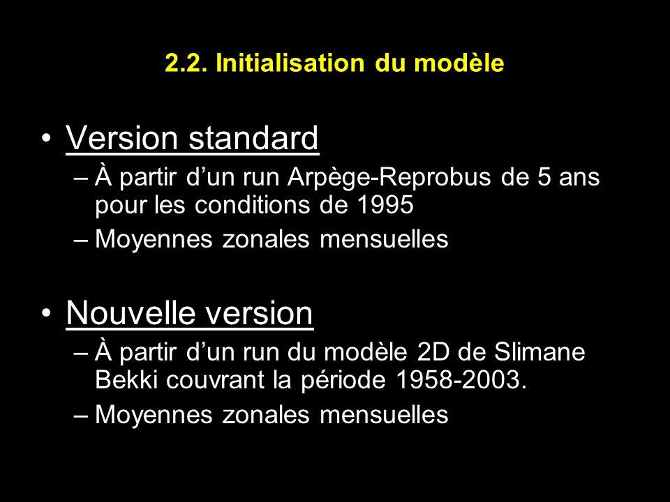 2.2. Initialisation du modèle Version standard –À partir d'un run Arpège-Reprobus de 5 ans pour les conditions de 1995 –Moyennes zonales mensuelles No