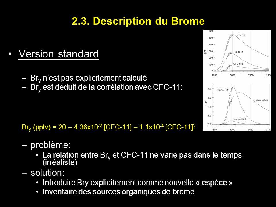 2.3. Description du Brome Version standard –Br y n'est pas explicitement calculé –Br y est déduit de la corrélation avec CFC-11: Br y (pptv) = 20 – 4.