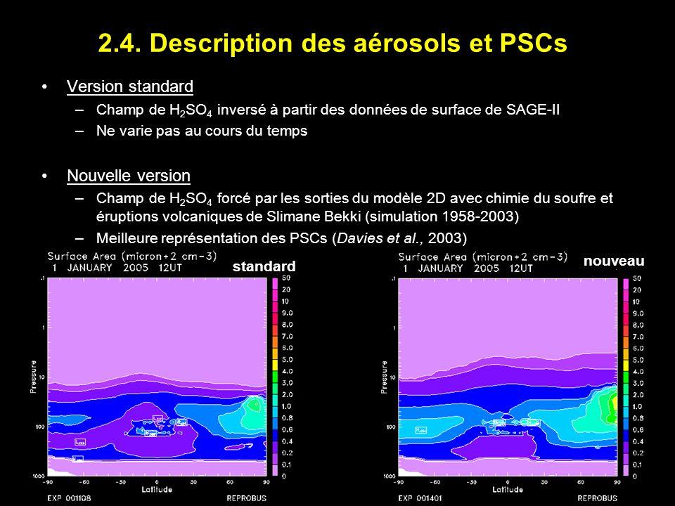 2.4. Description des aérosols et PSCs Version standard –Champ de H 2 SO 4 inversé à partir des données de surface de SAGE-II –Ne varie pas au cours du