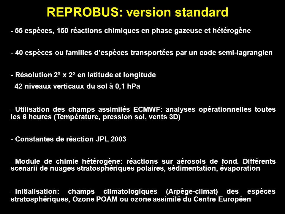 - 55 espèces, 150 réactions chimiques en phase gazeuse et hétérogène - 40 espèces ou familles d'espèces transportées par un code semi-lagrangien - Résolution 2° x 2° en latitude et longitude 42 niveaux verticaux du sol à 0,1 hPa - Utilisation des champs assimilés ECMWF: analyses opérationnelles toutes les 6 heures (Température, pression sol, vents 3D) - Constantes de réaction JPL 2003 - Module de chimie hétérogène: réactions sur aérosols de fond.