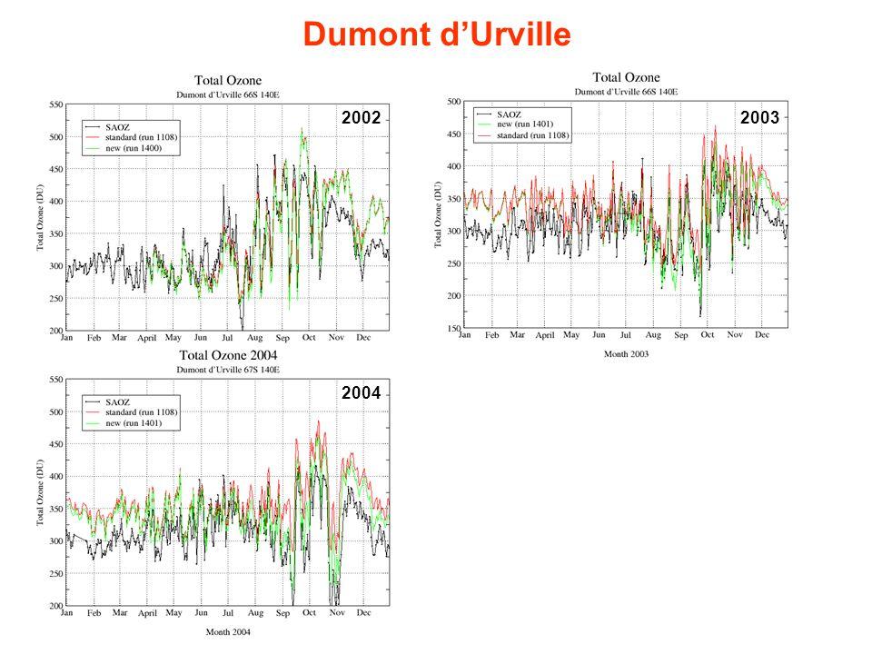 Dumont d'Urville 20022003 2004