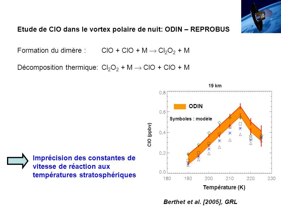 CH3Br + Halons CH3Br + Halons + 4 pptv CH3Br + Halons + 8 pptv