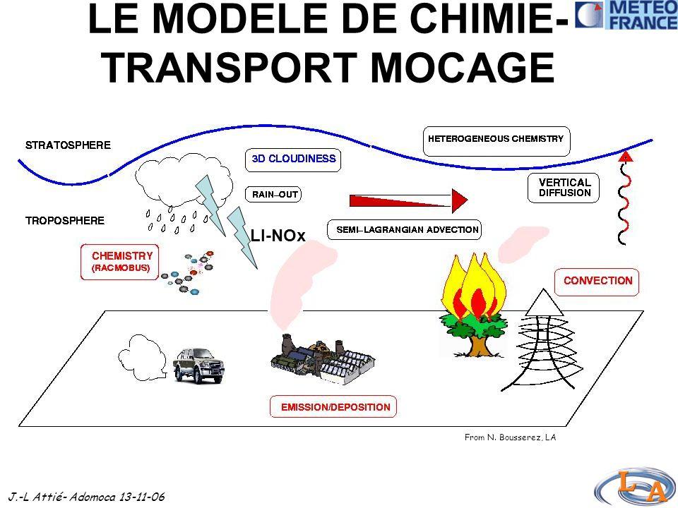 LE MODELE DE CHIMIE- TRANSPORT MOCAGE J.-L Attié- Adomoca 13-11-06 From N. Bousserez, LA LI-NOx
