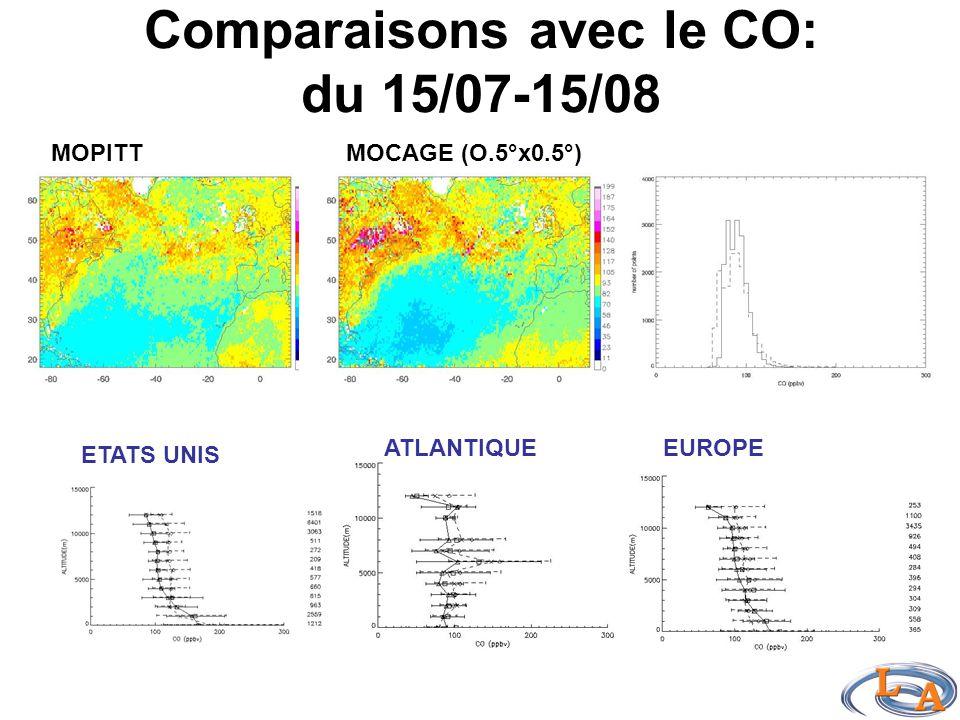 Comparaisons avec le CO: du 15/07-15/08 MOPITTMOCAGE (O.5°x0.5°) ETATS UNIS ATLANTIQUEEUROPE