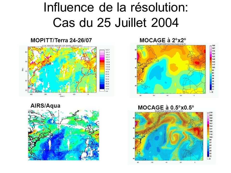 Influence de la résolution: Cas du 25 Juillet 2004 MOPITT/Terra 24-26/07 AIRS/Aqua MOCAGE à 0.5°x0.5° MOCAGE à 2°x2°