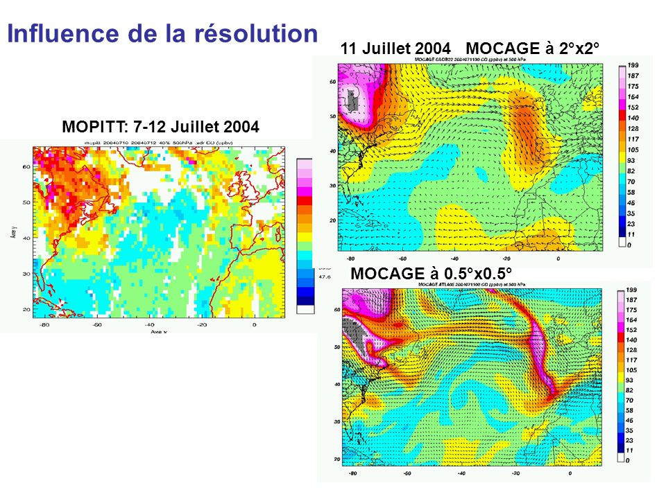 MOPITT: 7-12 Juillet 2004 11 Juillet 2004 Influence de la résolution MOCAGE à 2°x2° MOCAGE à 0.5°x0.5°