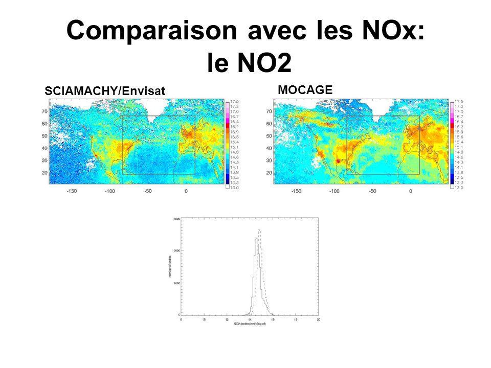 Comparaison avec les NOx: le NO2 SCIAMACHY/Envisat MOCAGE