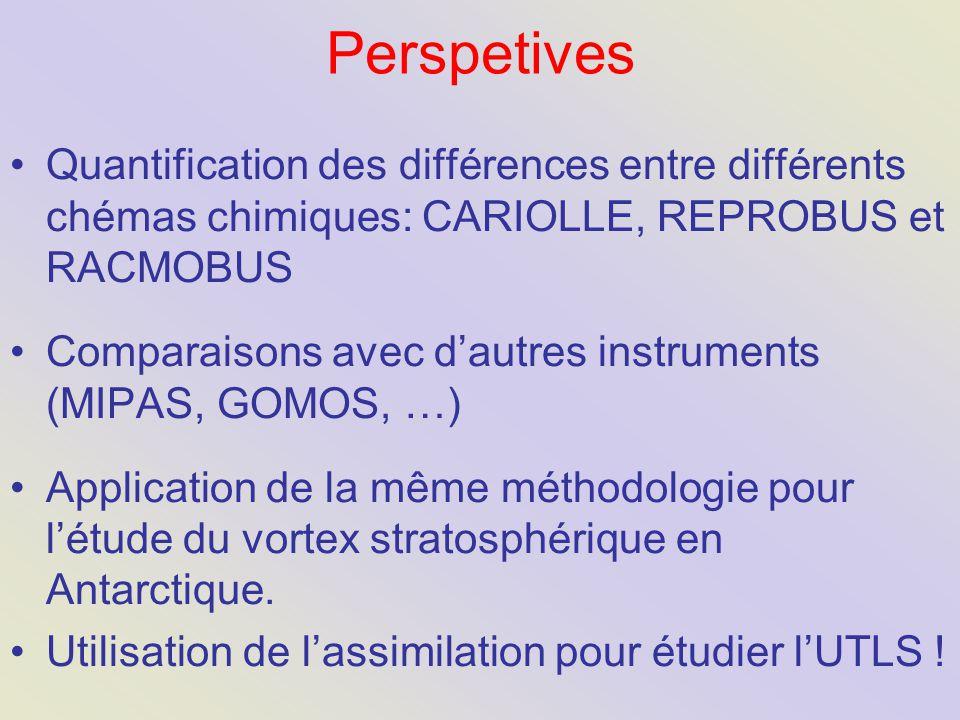 Perspetives Quantification des différences entre différents chémas chimiques: CARIOLLE, REPROBUS et RACMOBUS Comparaisons avec d'autres instruments (MIPAS, GOMOS, …) Application de la même méthodologie pour l'étude du vortex stratosphérique en Antarctique.
