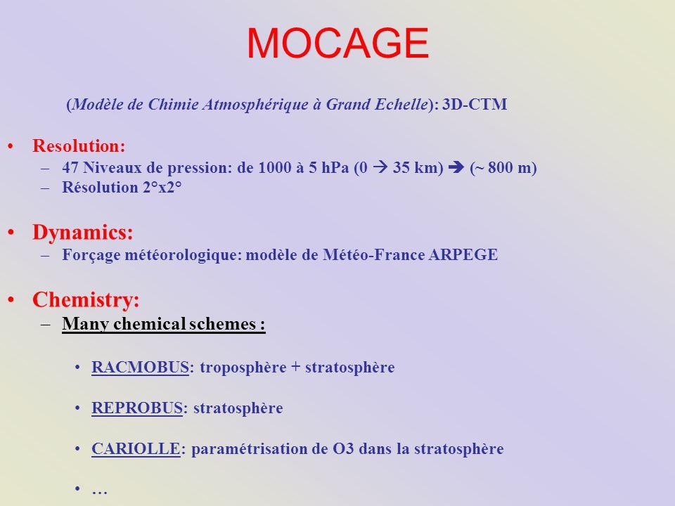MOCAGE (Modèle de Chimie Atmosphérique à Grand Echelle): 3D-CTM Resolution: –47 Niveaux de pression: de 1000 à 5 hPa (0  35 km)  (~ 800 m) –Résoluti