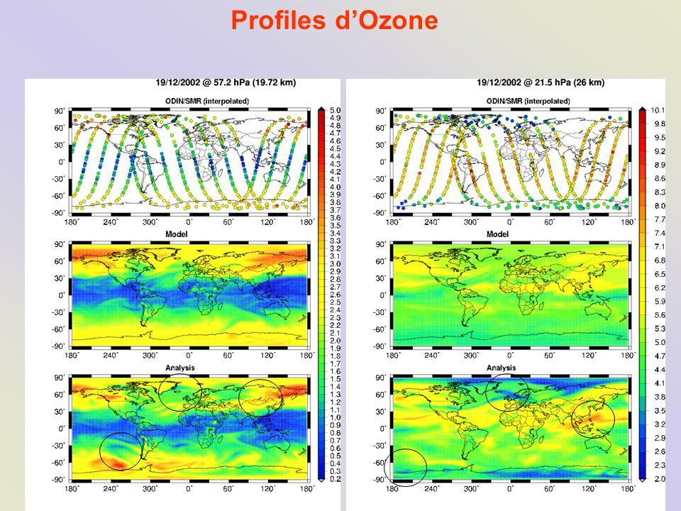 Profiles d'Ozone