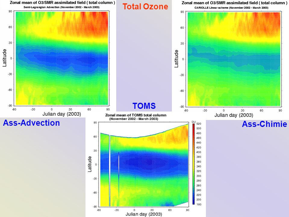 Ass-Chimie Ass-Advection TOMS Total Ozone