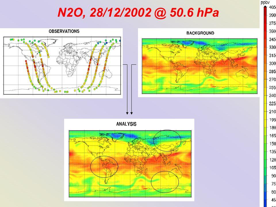 N2O, 28/12/2002 @ 50.6 hPa