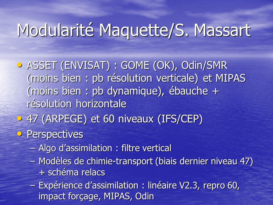 Modularité Maquette/S.