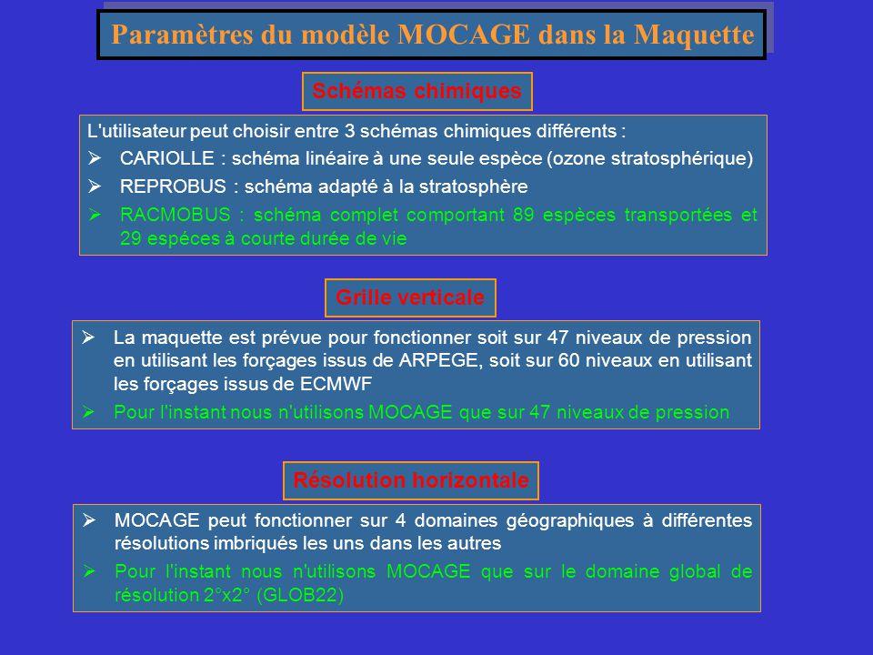 Paramètres du modèle MOCAGE dans la Maquette L'utilisateur peut choisir entre 3 schémas chimiques différents :  CARIOLLE : schéma linéaire à une seul