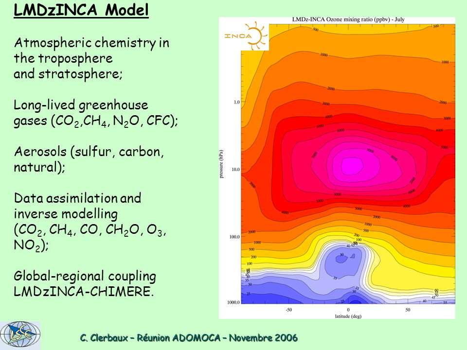 C. Clerbaux – Réunion ADOMOCA – Novembre 2006 C. Clerbaux – Réunion ADOMOCA – Novembre 2006 LMDzINCA Model Atmospheric chemistry in the troposphere an