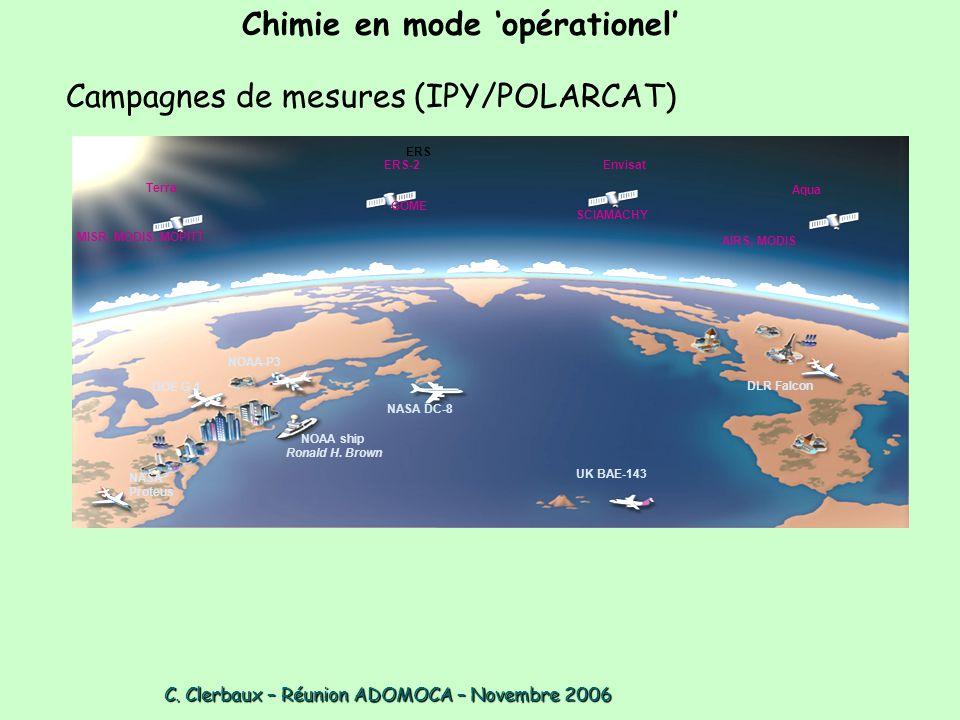 C. Clerbaux – Réunion ADOMOCA – Novembre 2006 C. Clerbaux – Réunion ADOMOCA – Novembre 2006 Campagnes de mesures (IPY/POLARCAT) Terra ERS MISR, MODIS,