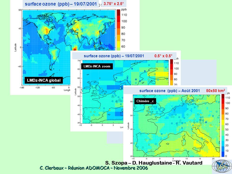 C. Clerbaux – Réunion ADOMOCA – Novembre 2006 C. Clerbaux – Réunion ADOMOCA – Novembre 2006 LMDz-INCA global surface ozone (ppb) – 19/07/2001 3.75° x