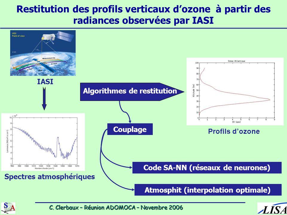 C. Clerbaux – Réunion ADOMOCA – Novembre 2006 C. Clerbaux – Réunion ADOMOCA – Novembre 2006 Restitution des profils verticaux d'ozone à partir des rad
