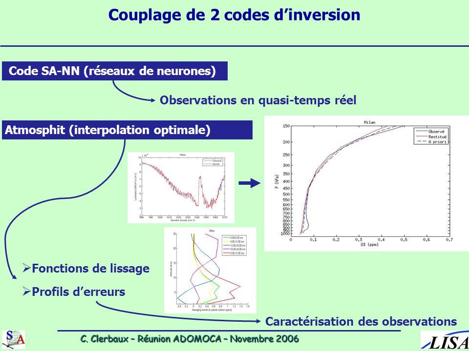 C. Clerbaux – Réunion ADOMOCA – Novembre 2006 C. Clerbaux – Réunion ADOMOCA – Novembre 2006 Couplage de 2 codes d'inversion  Fonctions de lissage  P