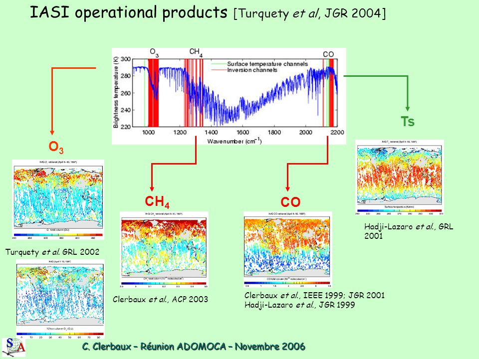 C. Clerbaux – Réunion ADOMOCA – Novembre 2006 C. Clerbaux – Réunion ADOMOCA – Novembre 2006 Ts CO CH 4 O3O3 Clerbaux et al., IEEE 1999; JGR 2001 Hadji