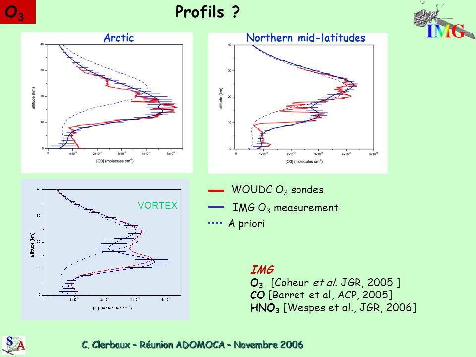 C. Clerbaux – Réunion ADOMOCA – Novembre 2006 C. Clerbaux – Réunion ADOMOCA – Novembre 2006 ArcticNorthern mid-latitudes VORTEX WOUDC O 3 sondes IMG O