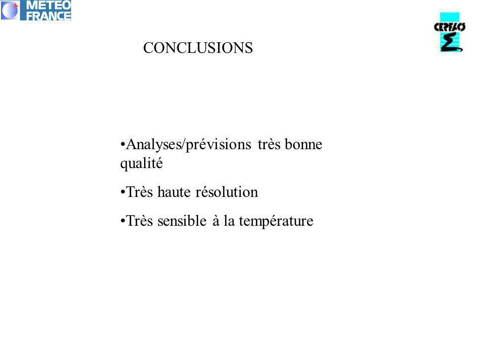 CONCLUSIONS Analyses/prévisions très bonne qualité Très haute résolution Très sensible à la température