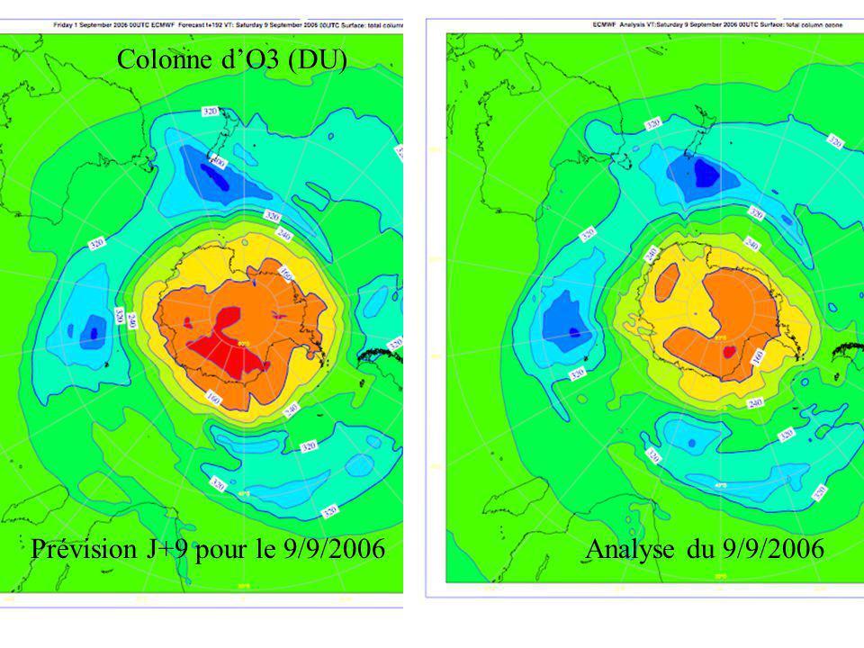 Colonne d'O3 (DU) Analyse du 9/9/2006Prévision J+9 pour le 9/9/2006