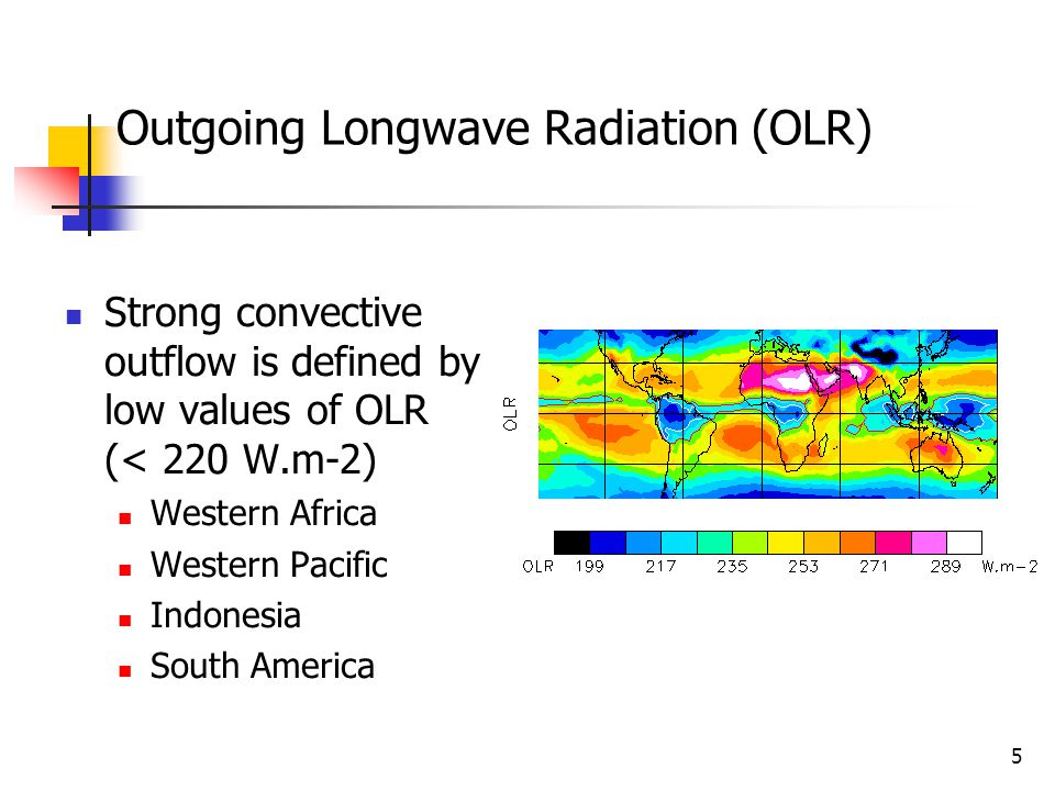 5 Outgoing Longwave Radiation (OLR) Strong convective outflow is defined by low values of OLR (< 220 W.m-2) Western Africa Western Pacific Indonesia South America
