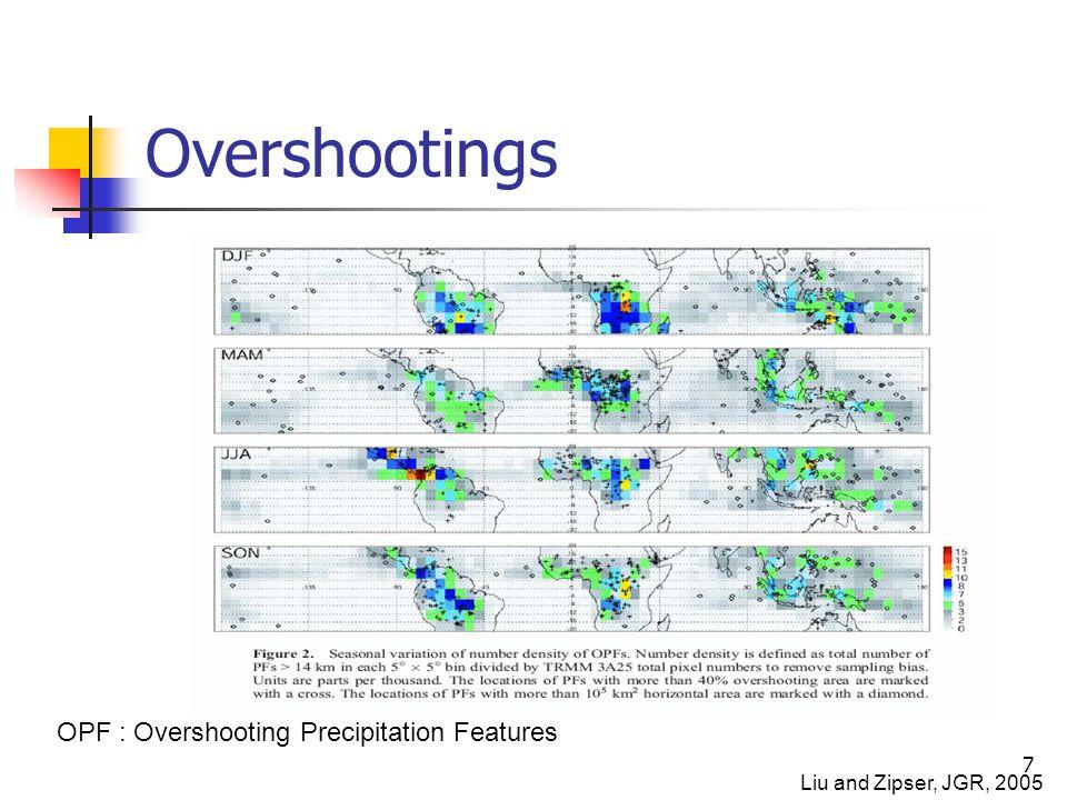 8 Variation diurne OPF Liu and Zipser, JGR, 2005 OPF : Overshooting Precipitation Features