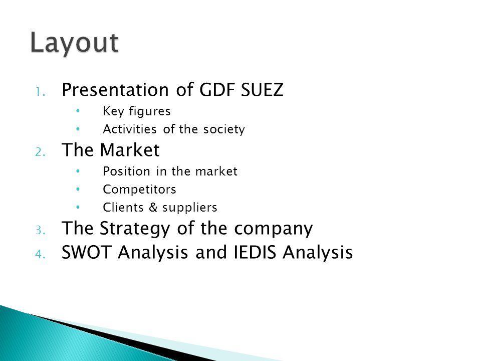 1.Presentation of GDF SUEZ 2.3.4.