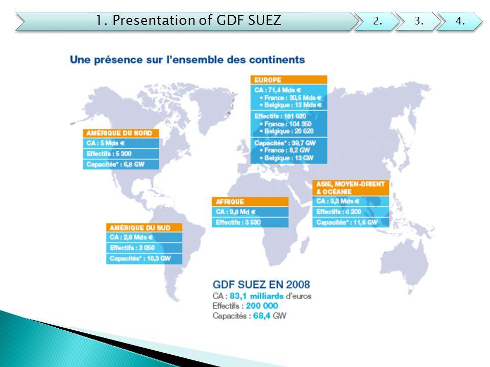 1.Presentation of GDF SUEZ 2.3.4.  Which Businesses .