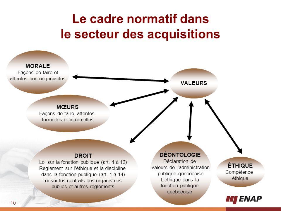 10 ÉTHIQUE Compétence éthique DÉONTOLOGIE Déclaration de valeurs de l'administration publique québécoise L'éthique dans la fonction publique québécois