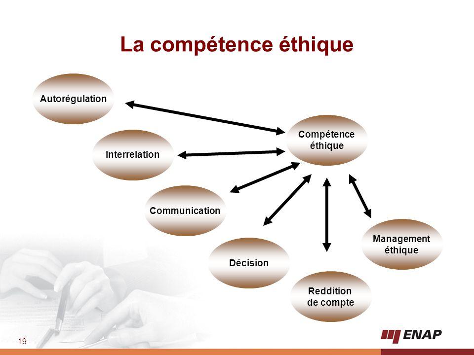 19 Reddition de compte Décision Communication Interrelation Autorégulation Compétence éthique Management éthique La compétence éthique