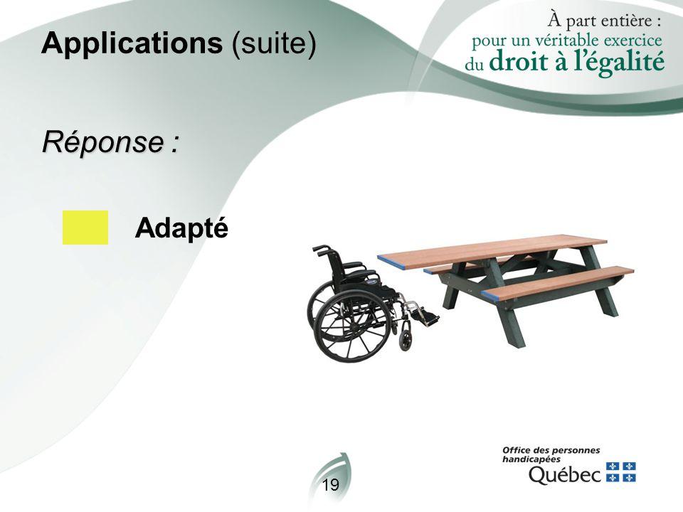 19 Applications (suite) Réponse : Adapté