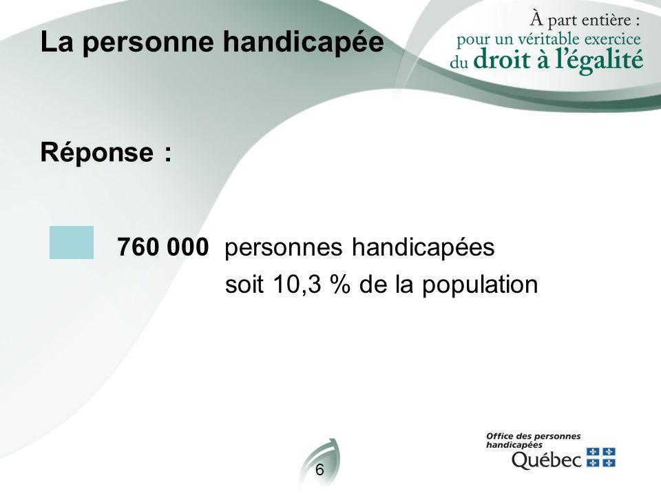 6 La personne handicapée 760 000 personnes handicapées soit 10,3 % de la population Réponse :