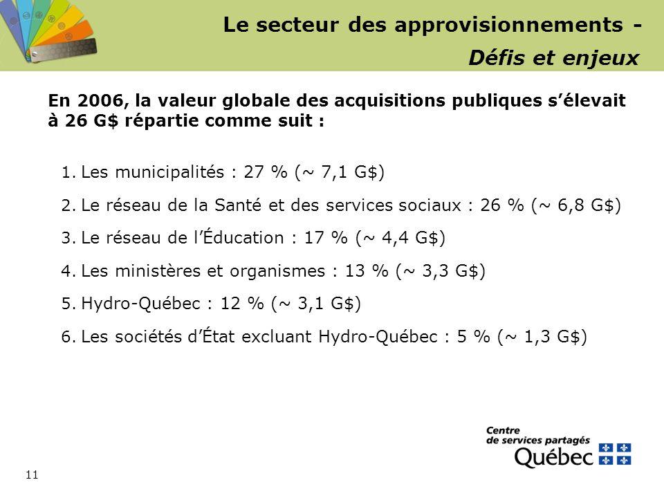 11 Le secteur des approvisionnements - Défis et enjeux En 2006, la valeur globale des acquisitions publiques s'élevait à 26 G$ répartie comme suit : 1.