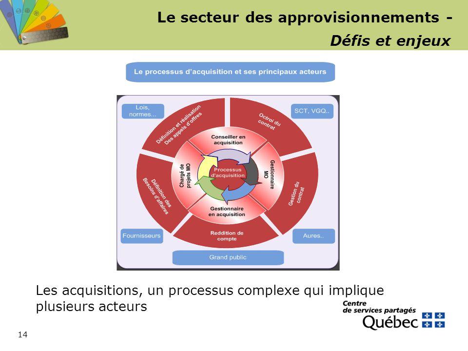 14 Les acquisitions, un processus complexe qui implique plusieurs acteurs Le secteur des approvisionnements - Défis et enjeux