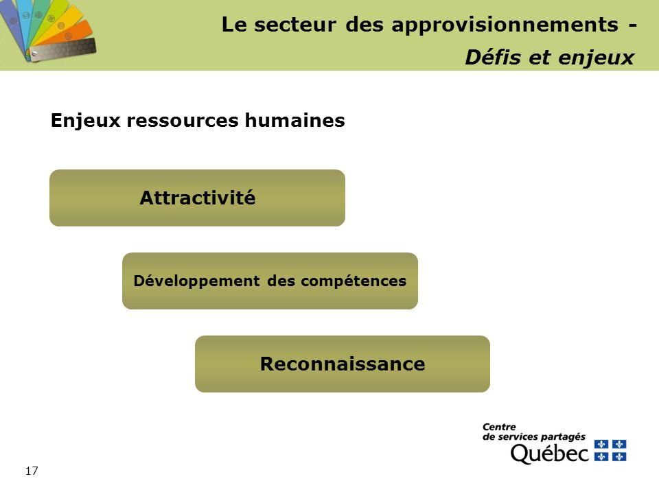 17 Enjeux ressources humaines Attractivité Le secteur des approvisionnements - Défis et enjeux Développement des compétences Reconnaissance
