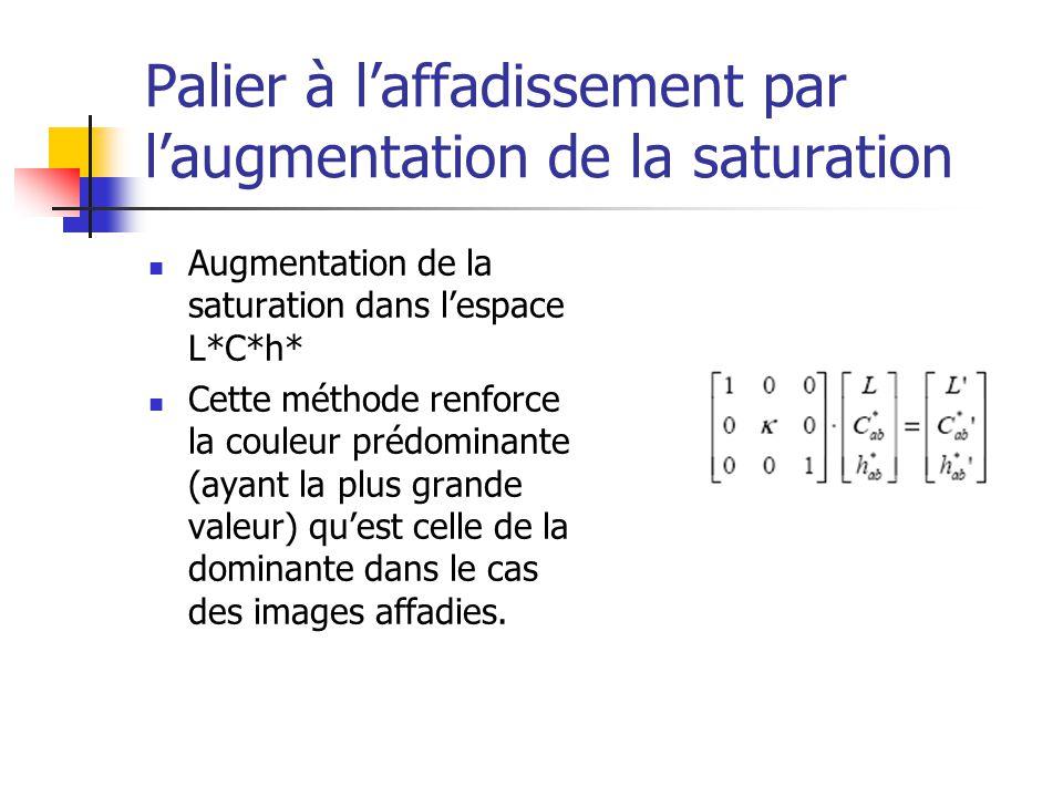 Palier à l'affadissement par l'augmentation de la saturation Augmentation de la saturation dans l'espace L*C*h* Cette méthode renforce la couleur prédominante (ayant la plus grande valeur) qu'est celle de la dominante dans le cas des images affadies.