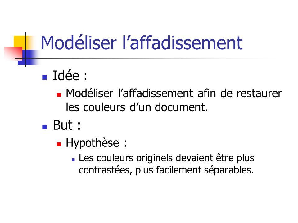 Modéliser l'affadissement Idée : Modéliser l'affadissement afin de restaurer les couleurs d'un document.