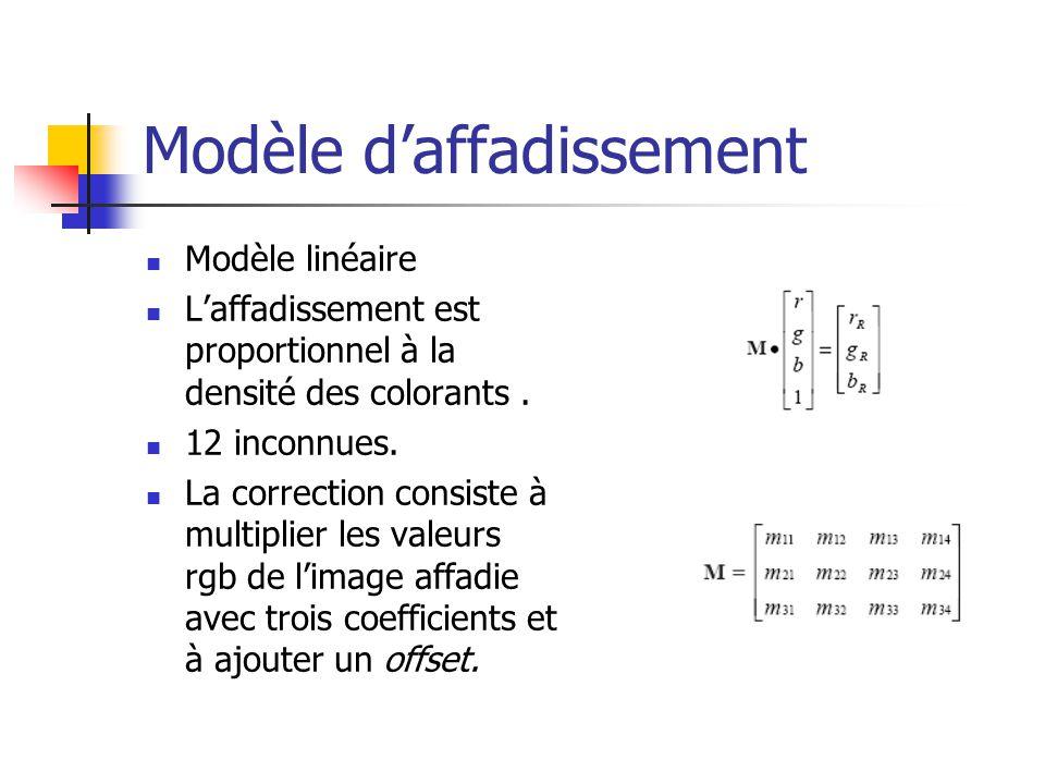 Modèle d'affadissement Modèle linéaire L'affadissement est proportionnel à la densité des colorants.