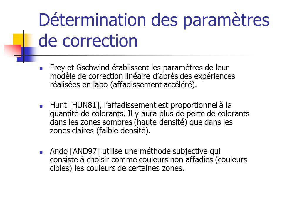 Détermination des paramètres de correction Frey et Gschwind établissent les paramètres de leur modèle de correction linéaire d'après des expériences réalisées en labo (affadissement accéléré).