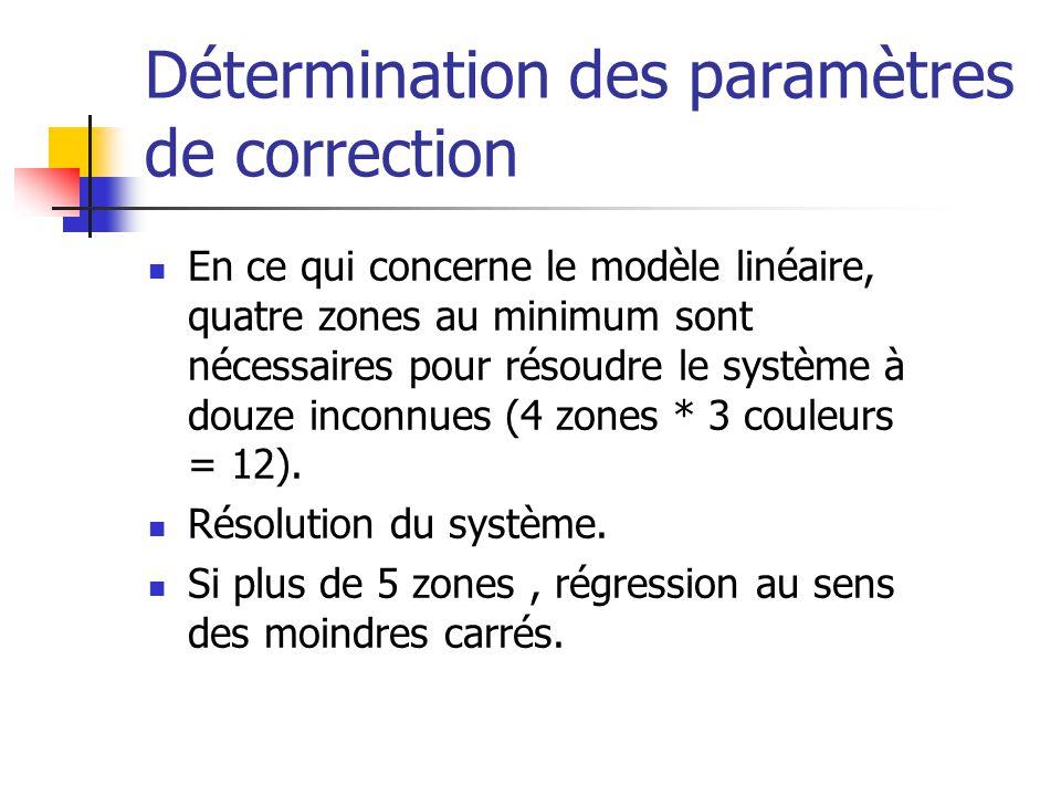 Détermination des paramètres de correction En ce qui concerne le modèle linéaire, quatre zones au minimum sont nécessaires pour résoudre le système à douze inconnues (4 zones * 3 couleurs = 12).