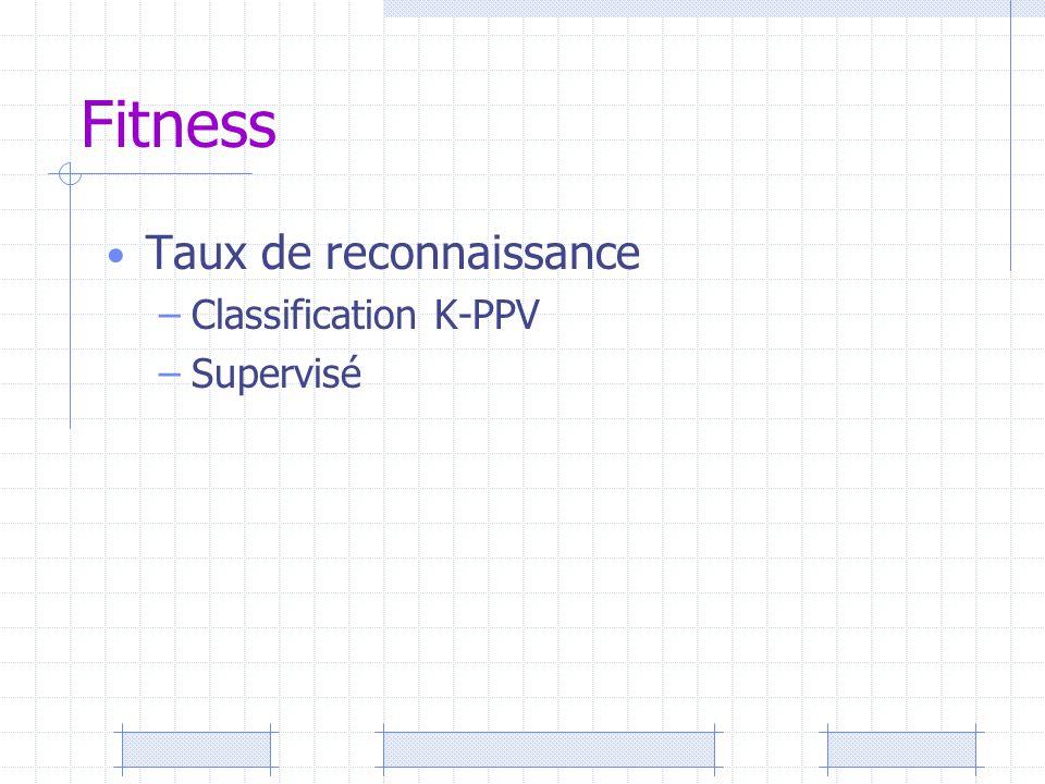 Fitness Taux de reconnaissance –Classification K-PPV –Supervisé