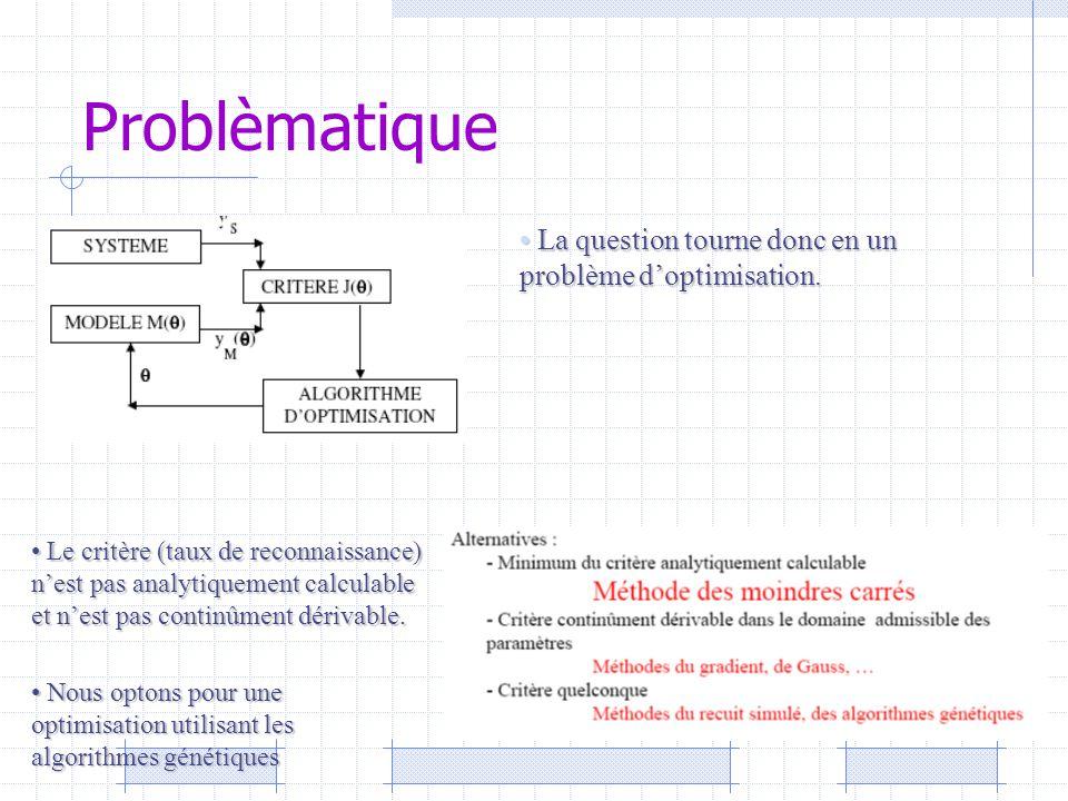 Problèmatique La question tourne donc en un problème d'optimisation. La question tourne donc en un problème d'optimisation. Le critère (taux de reconn