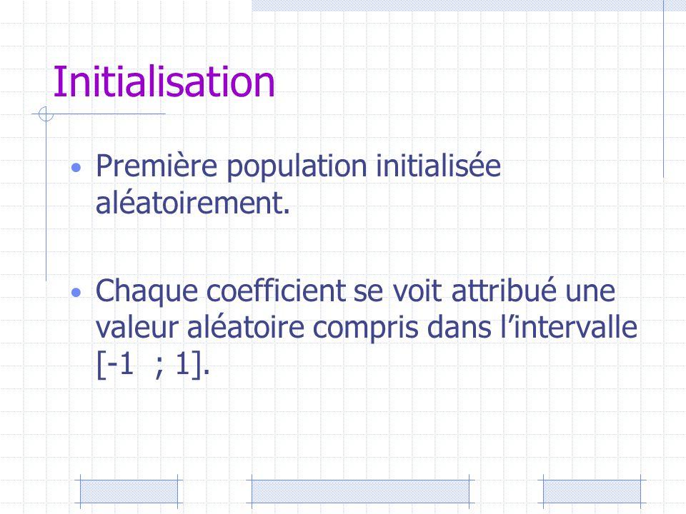 Initialisation Première population initialisée aléatoirement. Chaque coefficient se voit attribué une valeur aléatoire compris dans l'intervalle [-1 ;