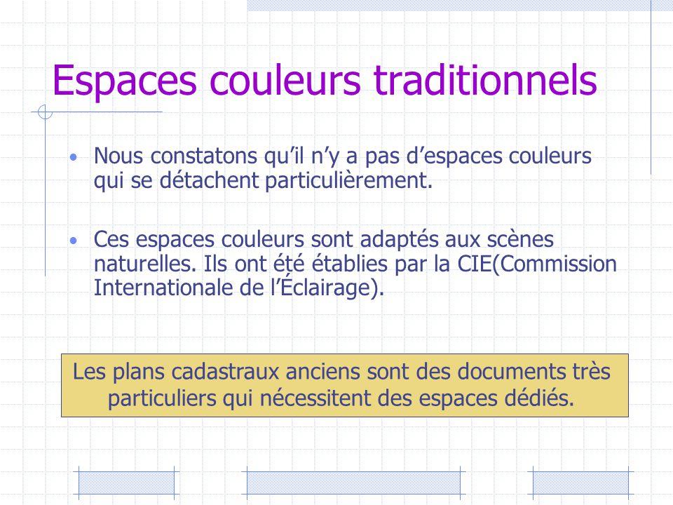 Espaces couleurs traditionnels Nous constatons qu'il n'y a pas d'espaces couleurs qui se détachent particulièrement. Ces espaces couleurs sont adaptés