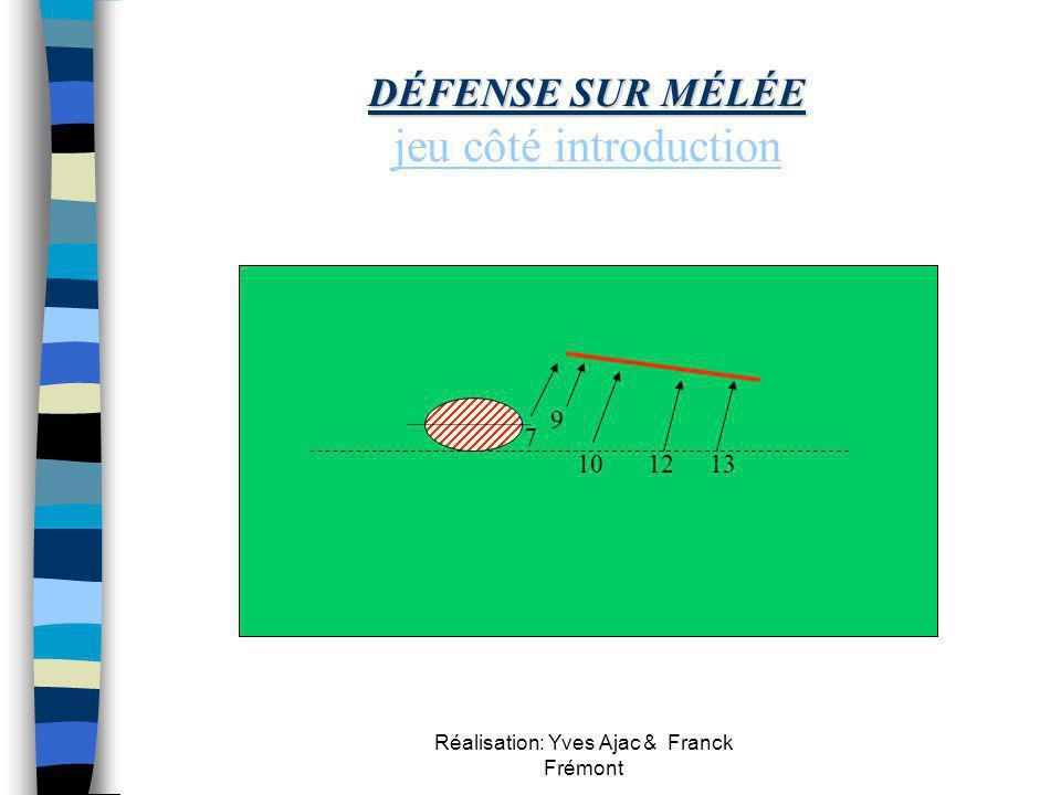 Réalisation: Yves Ajac & Franck Frémont DÉFENSE SUR MÉLÉE si jeu côté opposé à l 'introduction si jeu côté opposé à l 'introduction si jeu côté opposé