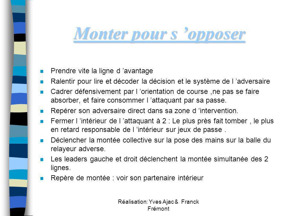 Réalisation: Yves Ajac & Franck Frémont xxx x x x x x Distribution des joueurs dans les rideaux Distribution des joueurs dans les rideaux